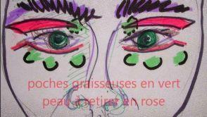 Blépharoplastie inférieure - pour vous débarasser des poches sous les yeux