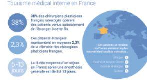 Le tourisme médical – à vos risques et périls…